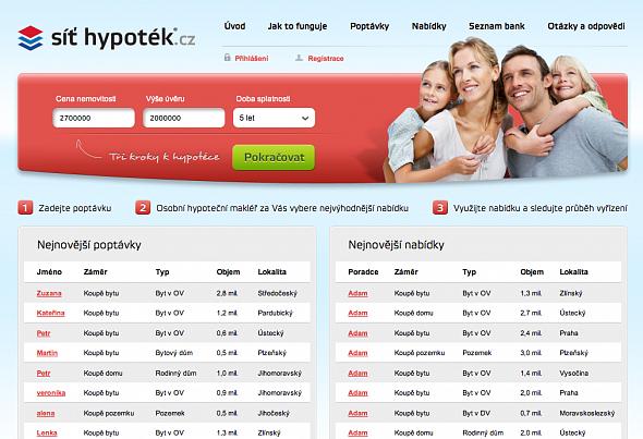 Síť Hypoték.cz